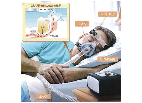 のむら耳鼻科:検査のご案内